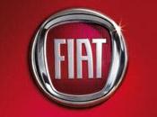 Insurance for 2015 FIAT 500